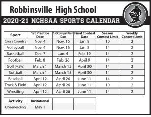 How the 2020-21 calendar will look for Robbinsville athletics, barring more changes. Graphic by Tina Sheldon/The Graham Star